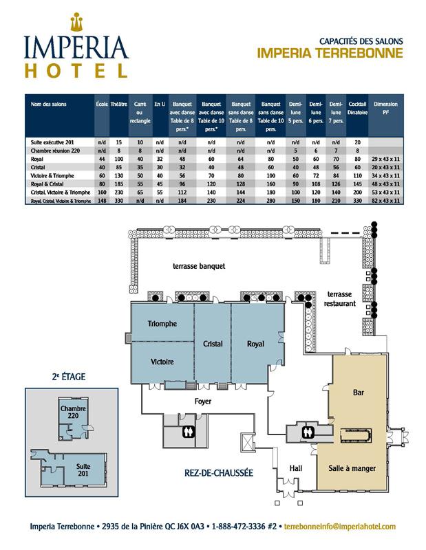 Plan des salles - Hôtel Imperia Terrebonne